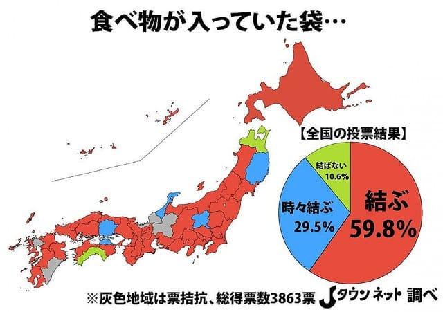 【マジで?】食べ終わったお菓子の袋、日本人の9割が結んでいた…